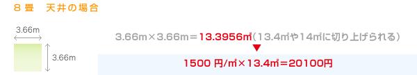 1500円/m<sup>2</sup> と1500/m の計算方法違い